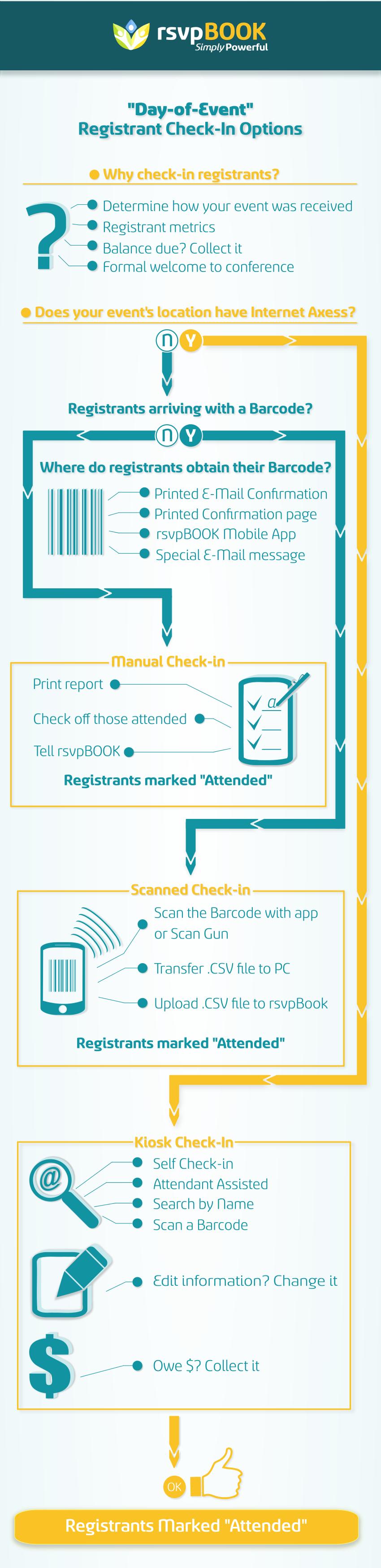 rsvpbook_infographic2(1)