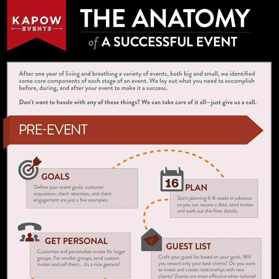 KPW_Event-Anatomy_Infographic_Final_full